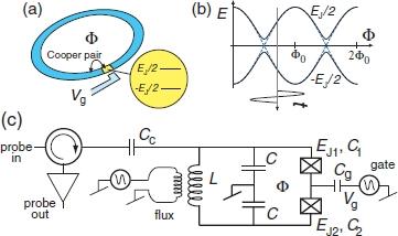 report burgwedel single atom singles seminar transistor  Atomic physics ppt.